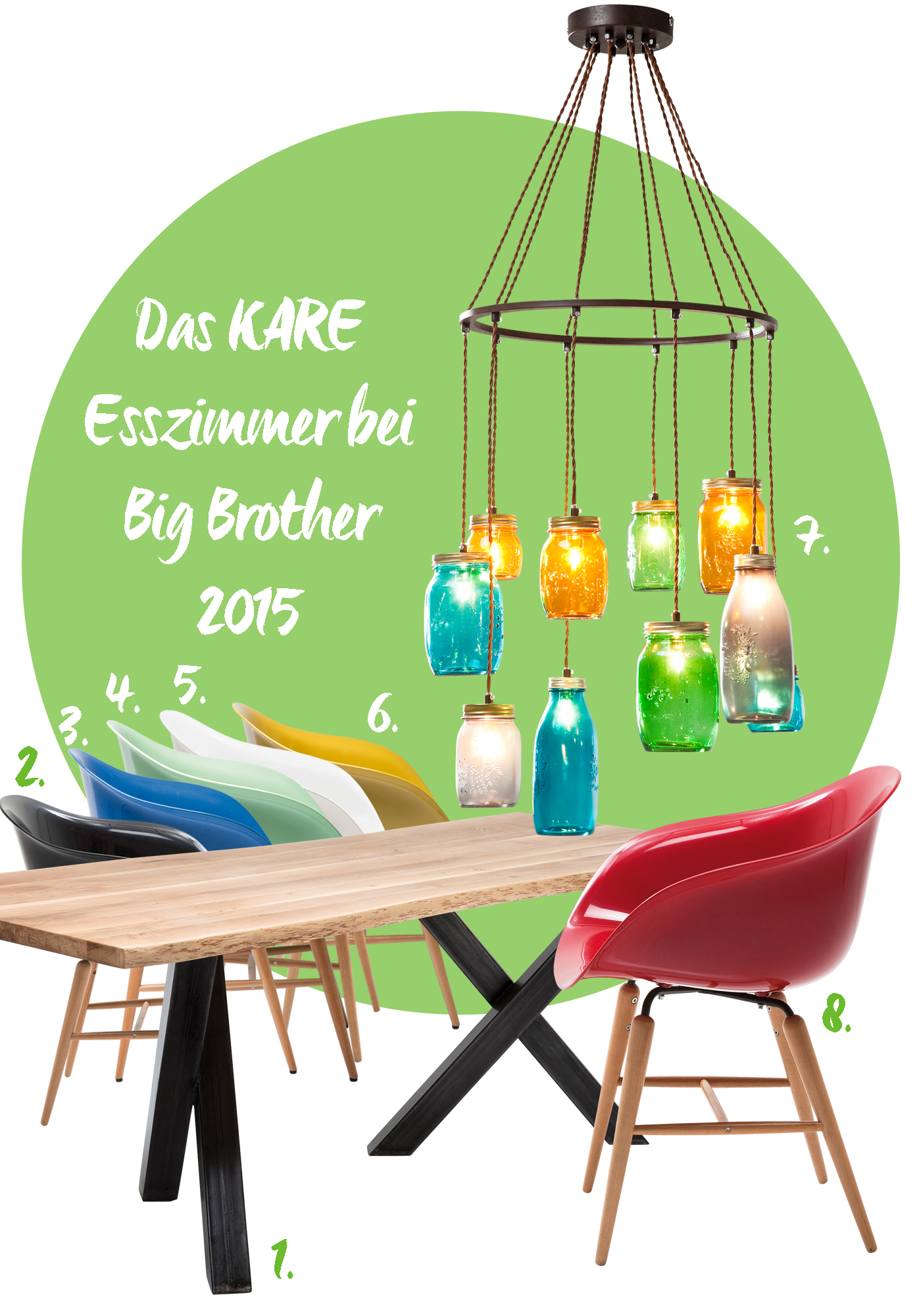 Das KARE Esszimmer bei Big Brother 2015